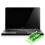 Ремонт ноутбука Lenovo IdeaPad S415