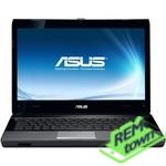 Ремонт ноутбука ASUS U41Sv